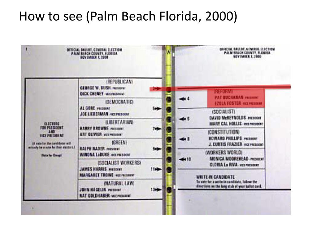 How to see (Palm Beach Florida, 2000)
