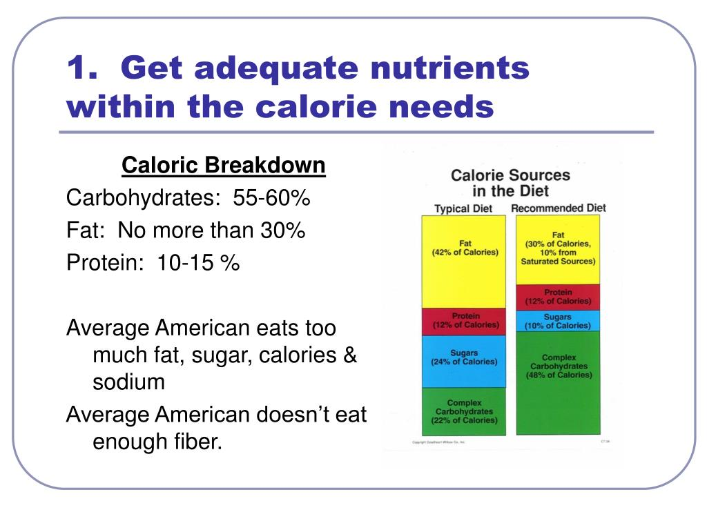 1.  Get adequate nutrients within the calorie needs