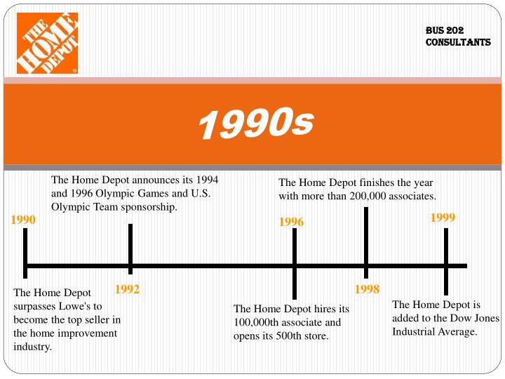 """a paper on home depot strategies by robert l nardelli • e-paper • subscribe home depot said nardelli was being ascent to the top job are a good thing for home depot """"this is not about strategy or vision."""