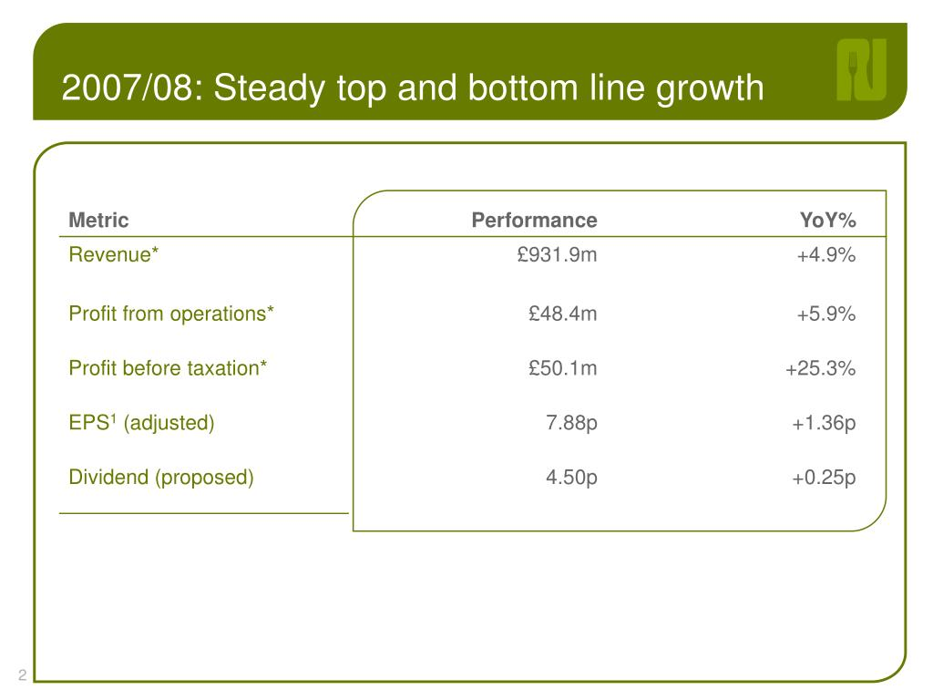 2007/08: Steady top and bottom line growth