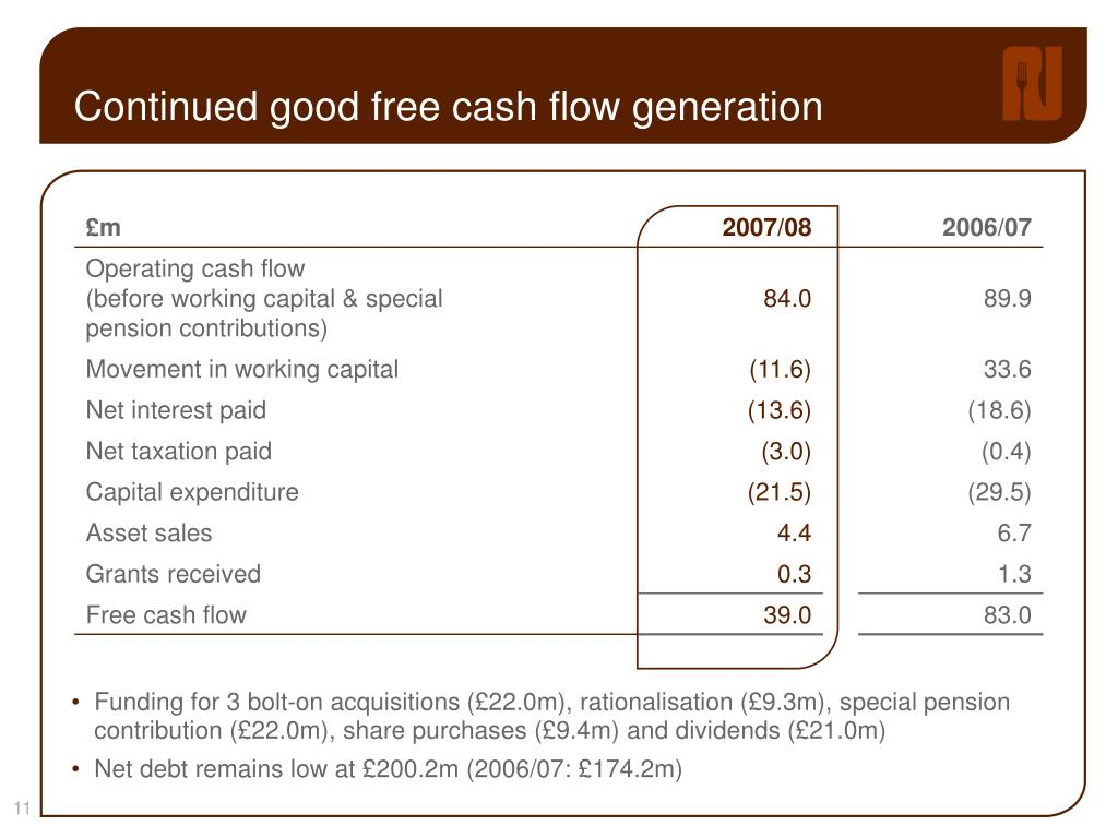 Continued good free cash flow generation
