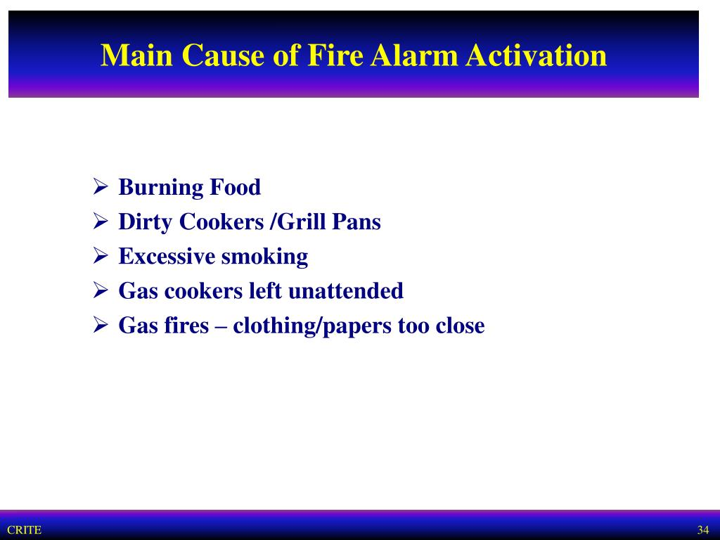 Main Cause of Fire Alarm Activation