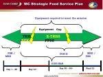 mc strategic food service plan
