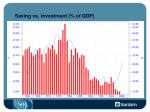 saving vs investment of gdp