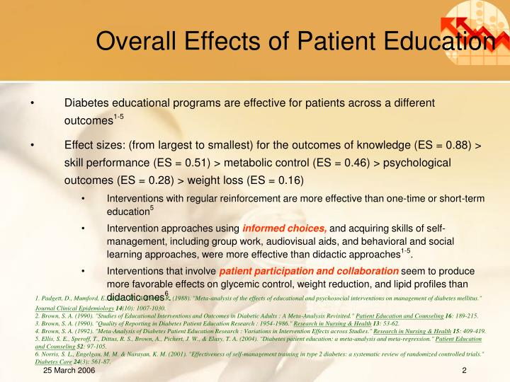 Overall effects of patient education