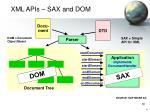 xml apis sax and dom