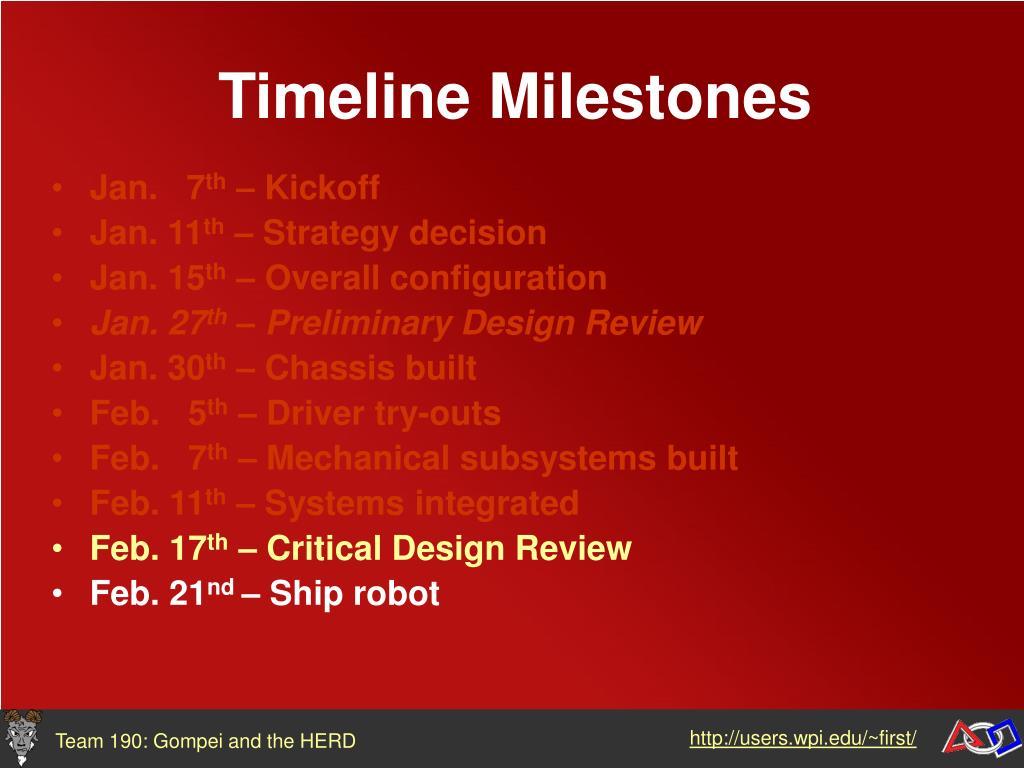 Timeline Milestones