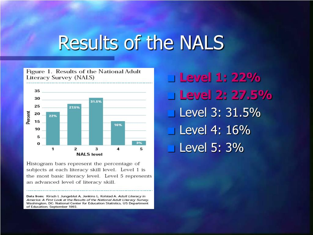 Results of the NALS