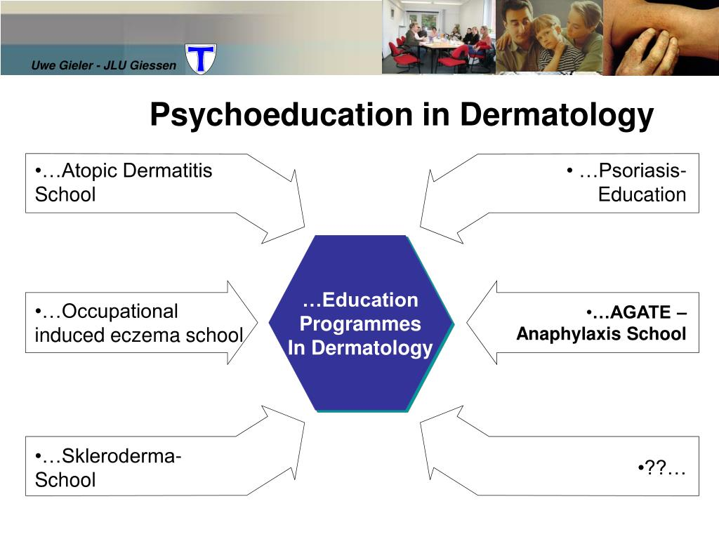 …Atopic Dermatitis School