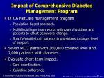 impact of comprehensive diabetes management program