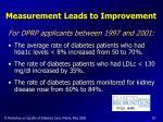 measurement leads to improvement