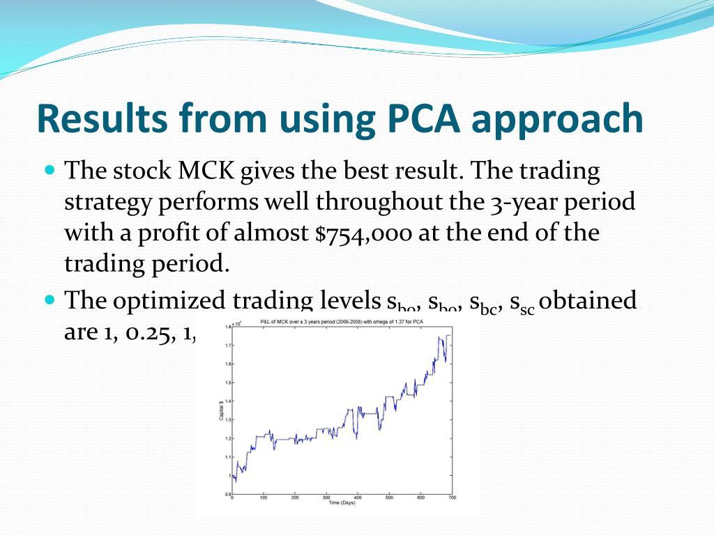 Ppt Quantitative Trading Strategies Powerpoint Presentation