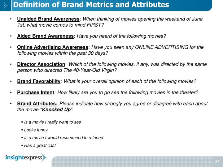 Definition of Brand Metrics and Attributes