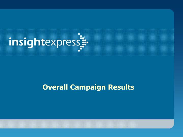 Overall Campaign Results
