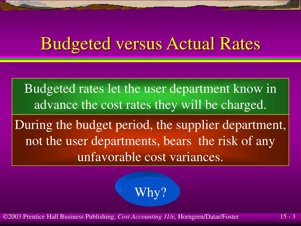 Budgeted versus Actual Rates