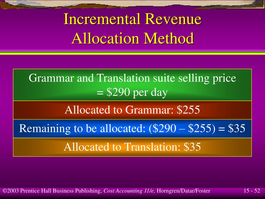Incremental Revenue
