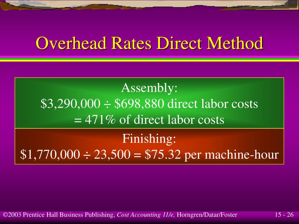 Overhead Rates Direct Method