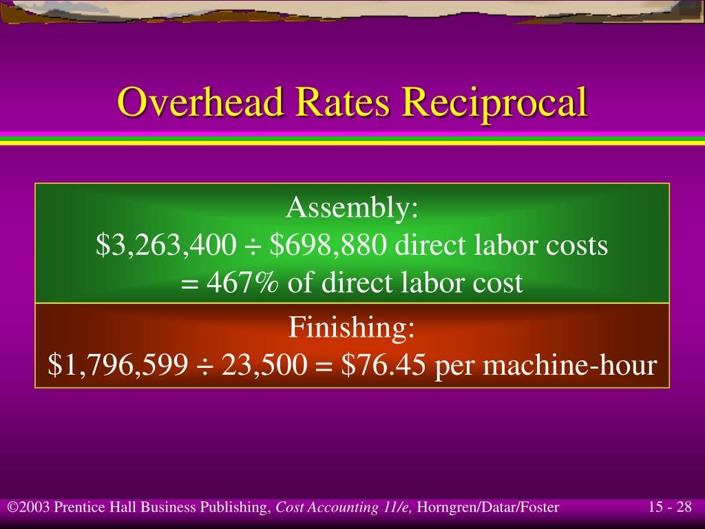 Overhead Rates Reciprocal