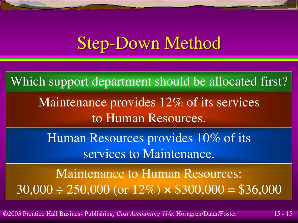 Step-Down Method