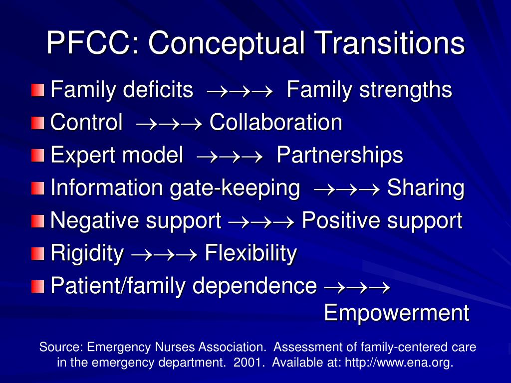 PFCC: Conceptual Transitions