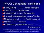 pfcc conceptual transitions