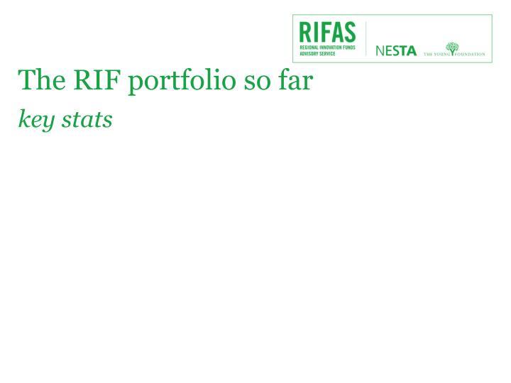 The rif portfolio so far key stats
