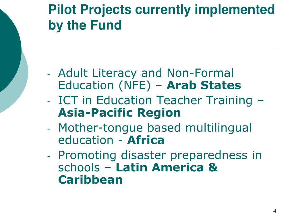 Pilot Projects currently implemented by the Fund