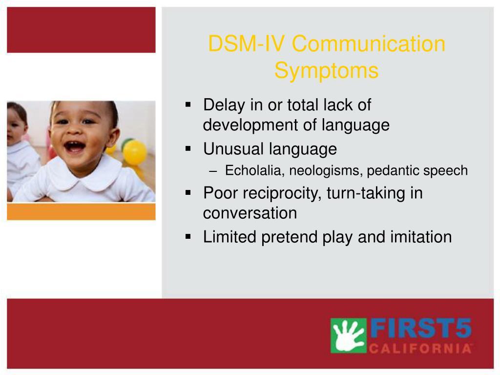 DSM-IV Communication Symptoms