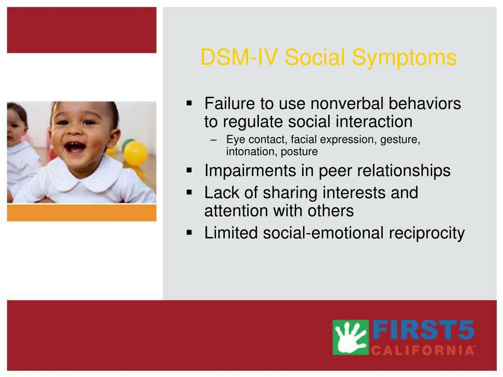 DSM-IV Social Symptoms