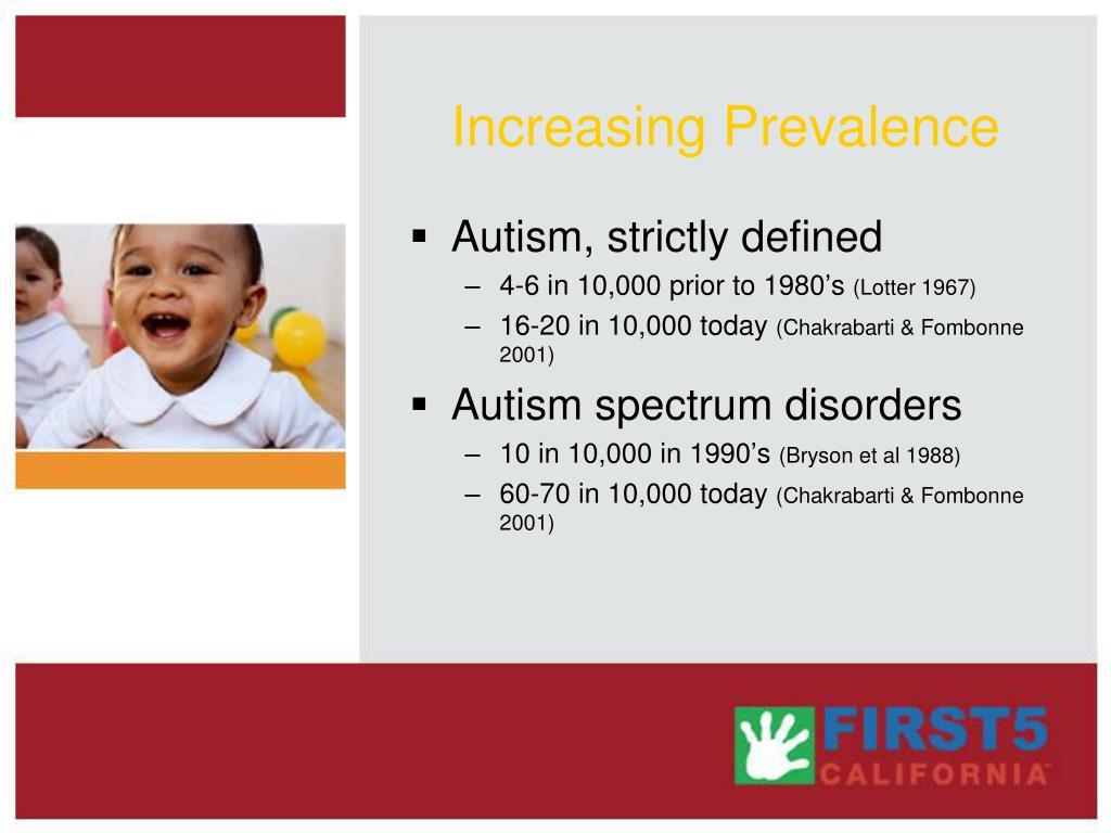 Increasing Prevalence