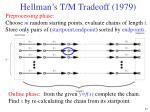 hellman s t m tradeoff 1979