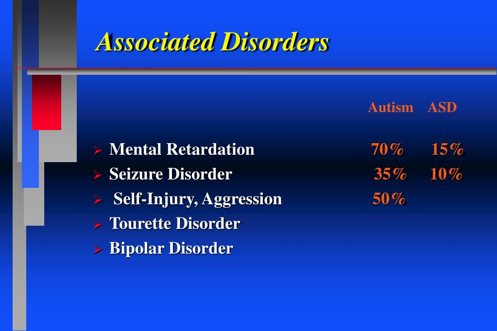 Associated Disorders