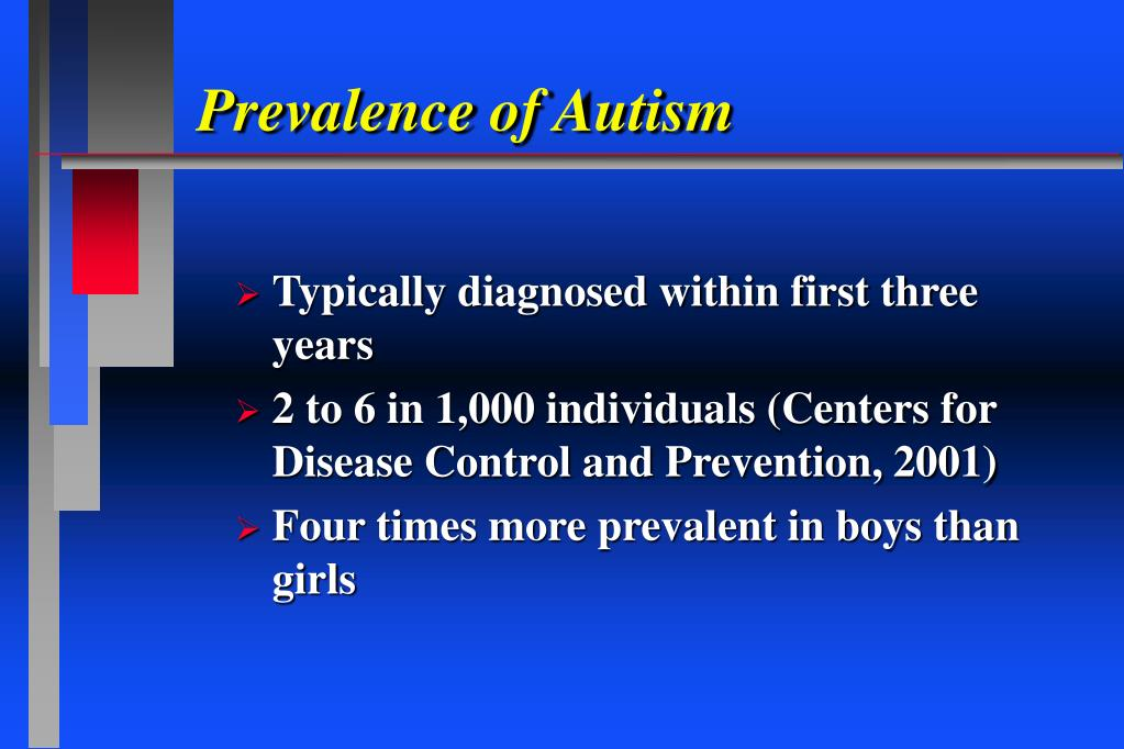 Prevalence of Autism