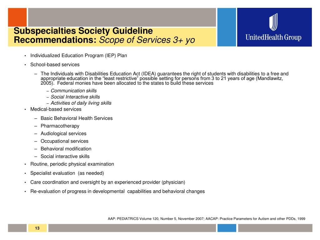 Subspecialties Society Guideline Recommendations: