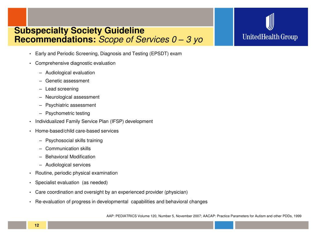 Subspecialty Society Guideline Recommendations: