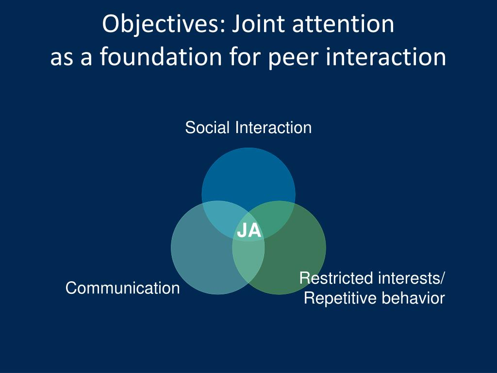 Objectives: Joint attention