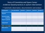 story of friendship and space camp evidence based practices in autism intervention76