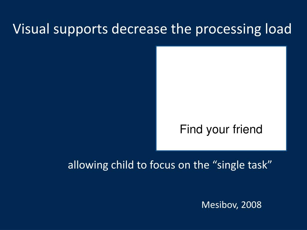 Visual supports decrease the processing load
