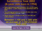 surveillance year 2002 8 year olds born in 1994
