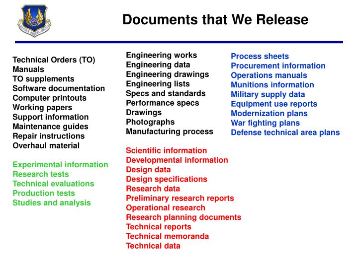 Documents that We Release