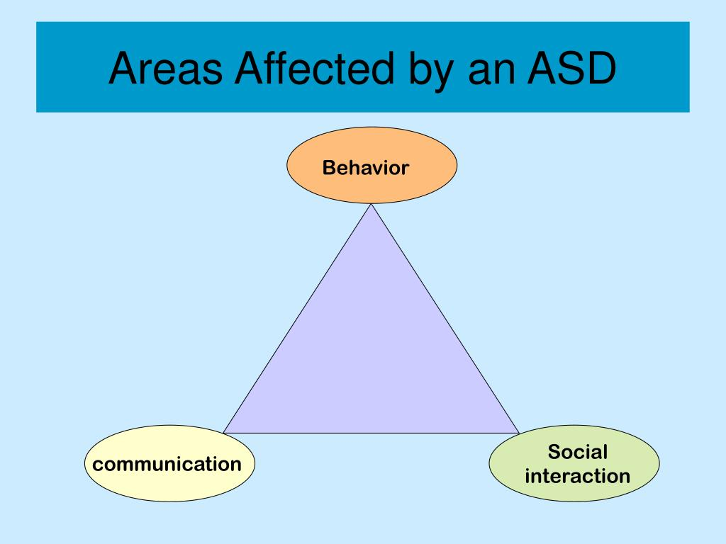 Areas Affected by an ASD