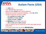 autism facts usa
