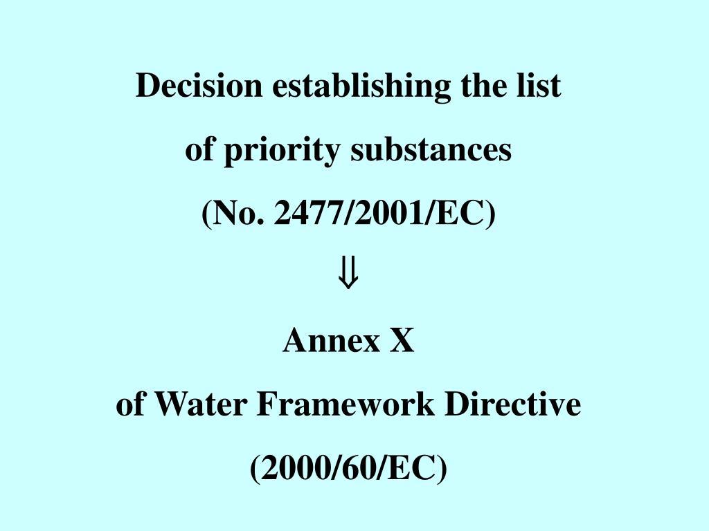 Decision establishing the list