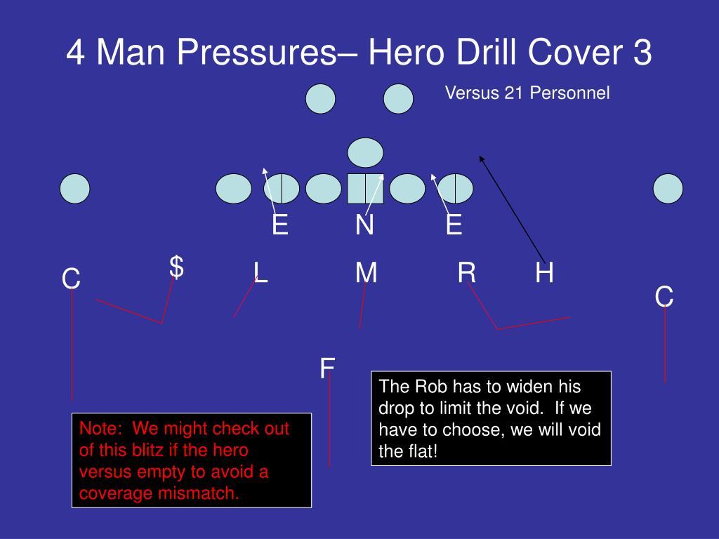 4 Man Pressures– Hero Drill Cover 3