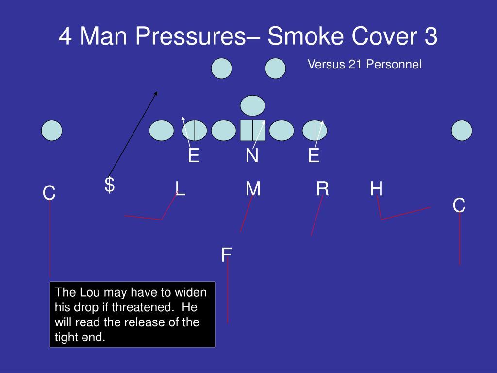4 Man Pressures– Smoke Cover 3