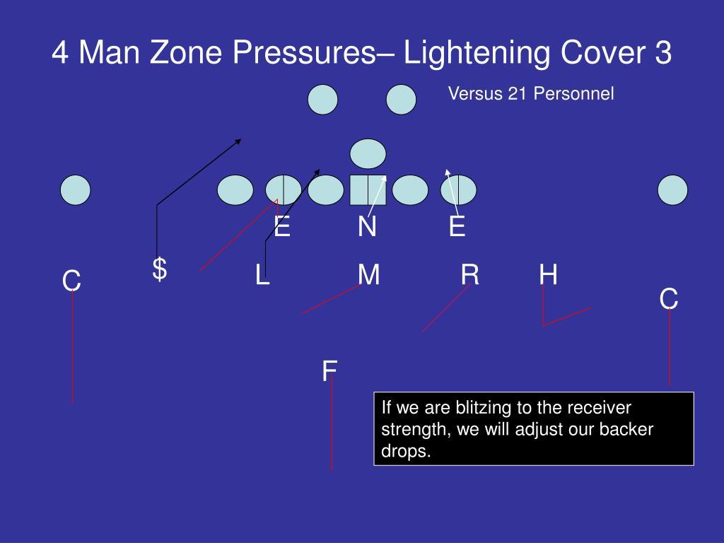 4 Man Zone Pressures– Lightening Cover 3