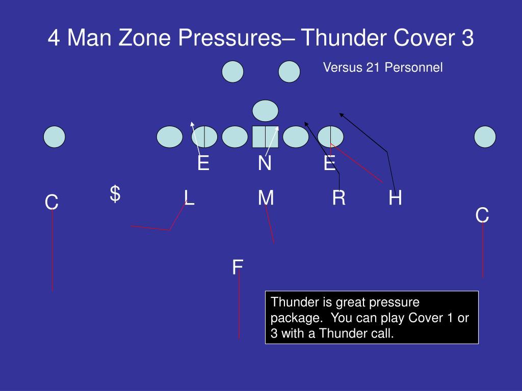 4 Man Zone Pressures– Thunder Cover 3