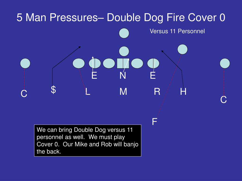 5 Man Pressures– Double Dog Fire Cover 0