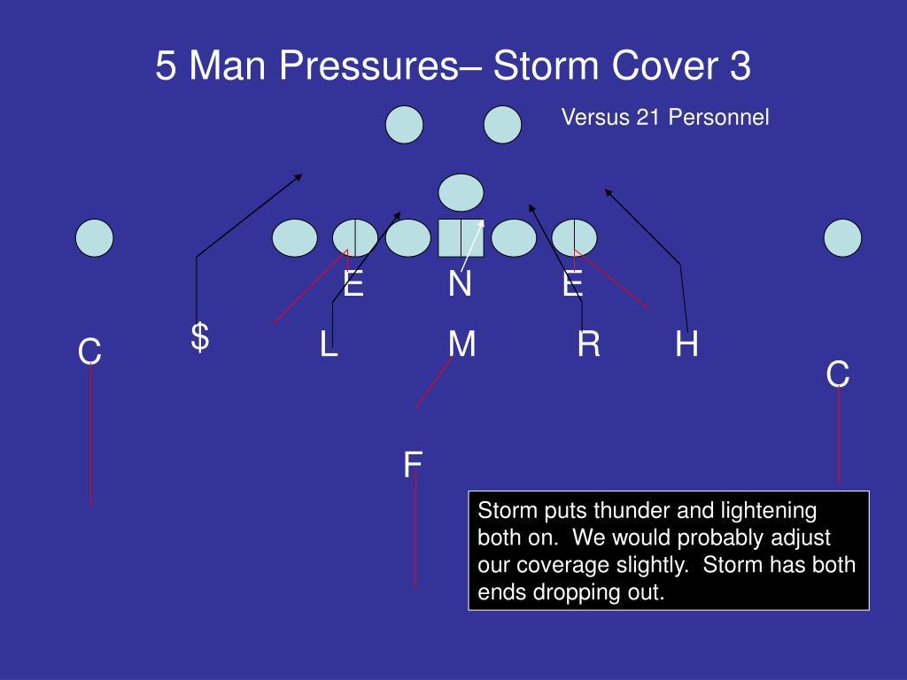 5 Man Pressures– Storm Cover 3