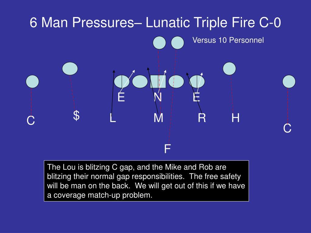 6 Man Pressures– Lunatic Triple Fire C-0